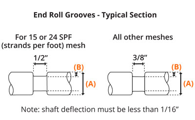 End Roll Grooves - Typical Section