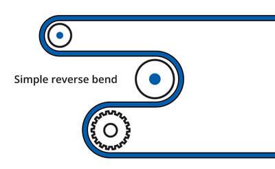 Simple reverse bend